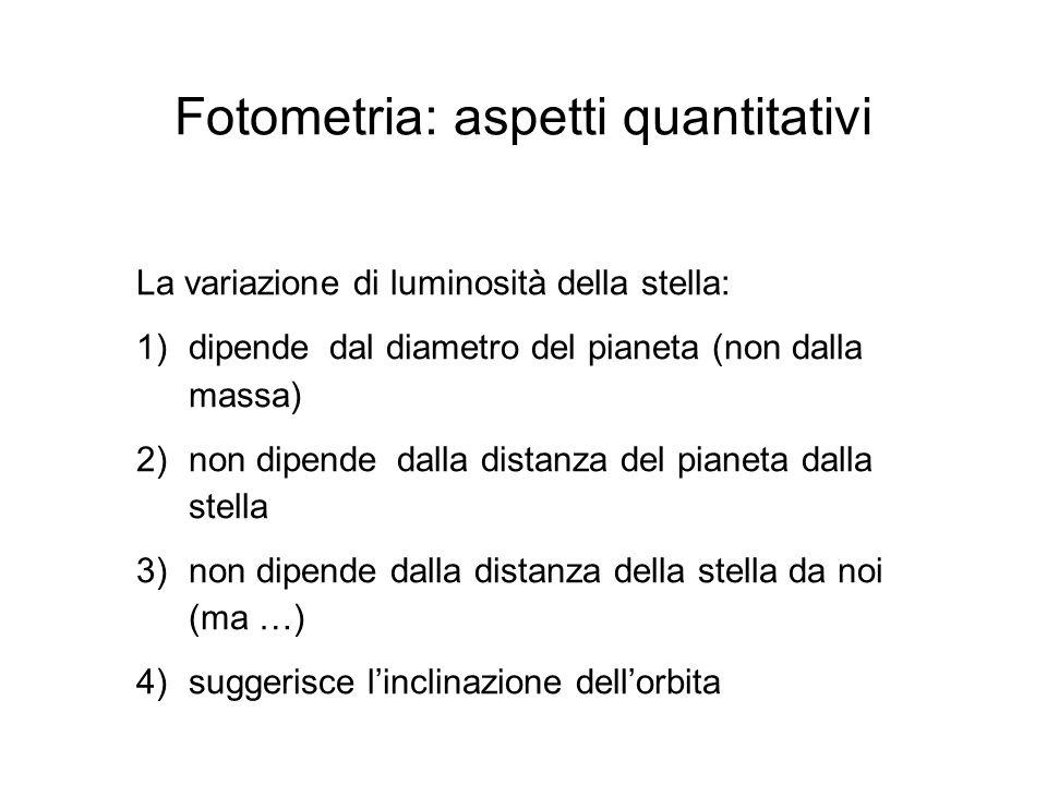 Fotometria: aspetti quantitativi