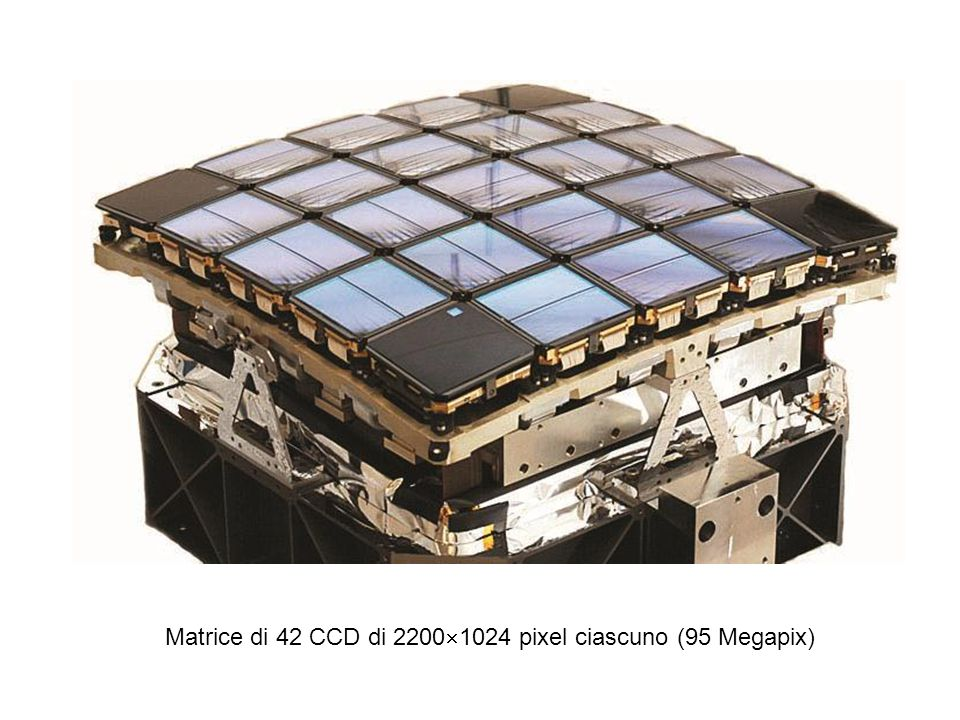 Matrice di 42 CCD di 22001024 pixel ciascuno (95 Megapix)