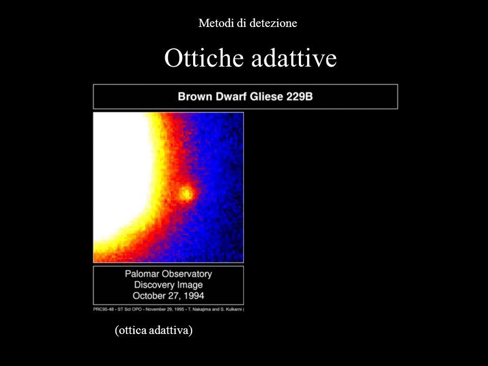 Ottiche adattive Metodi di detezione (ottica adattiva)