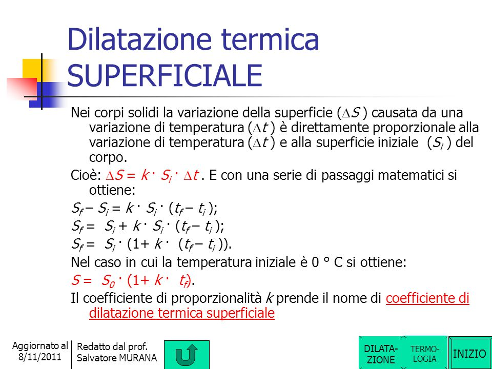 Dilatazione termica SUPERFICIALE