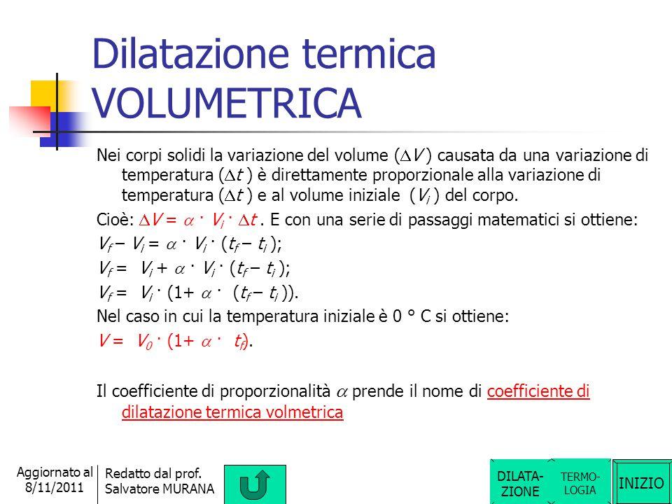 Dilatazione termica VOLUMETRICA