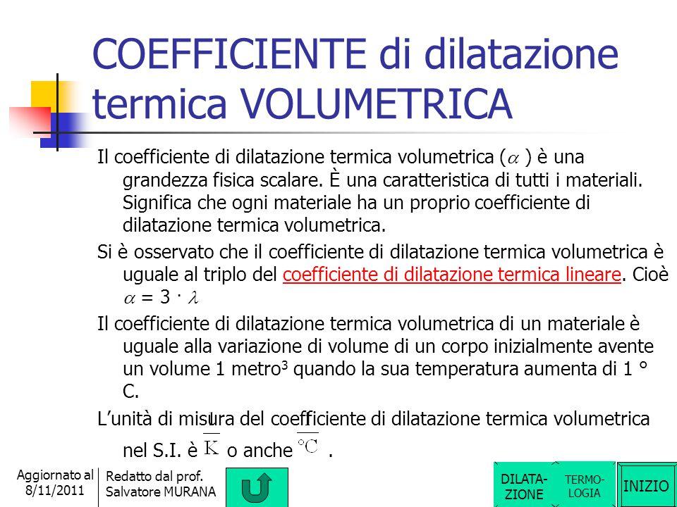 COEFFICIENTE di dilatazione termica VOLUMETRICA