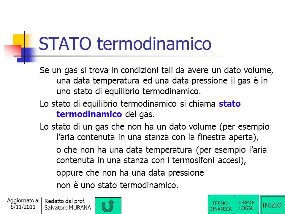 STATO termodinamico