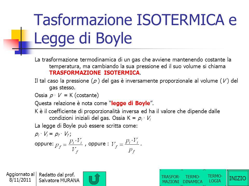 Tasformazione ISOTERMICA e Legge di Boyle