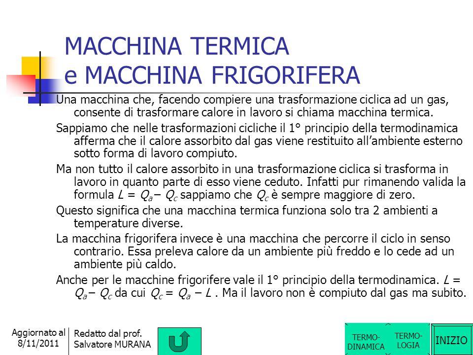 MACCHINA TERMICA e MACCHINA FRIGORIFERA