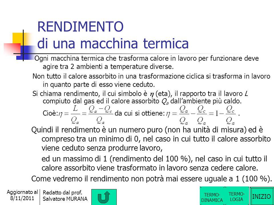 RENDIMENTO di una macchina termica