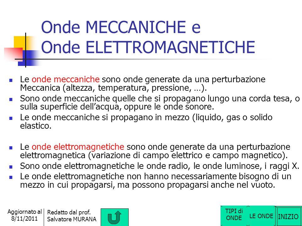 Onde MECCANICHE e Onde ELETTROMAGNETICHE