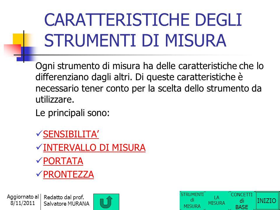 CARATTERISTICHE DEGLI STRUMENTI DI MISURA