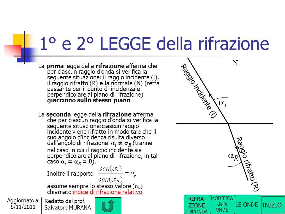1° e 2° LEGGE della rifrazione