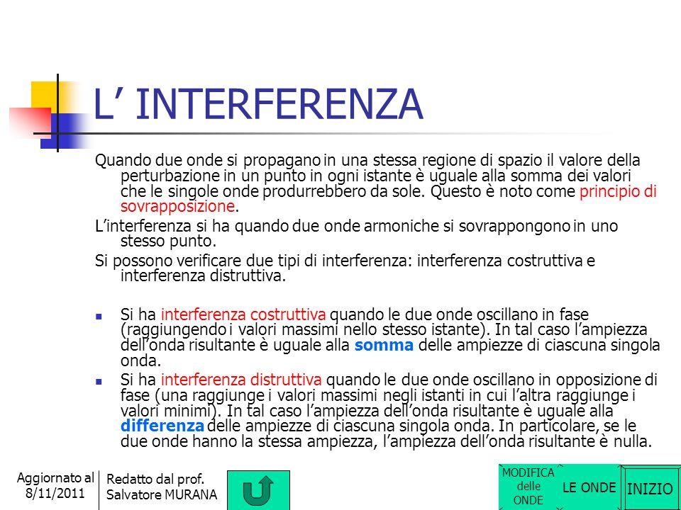 L' INTERFERENZA