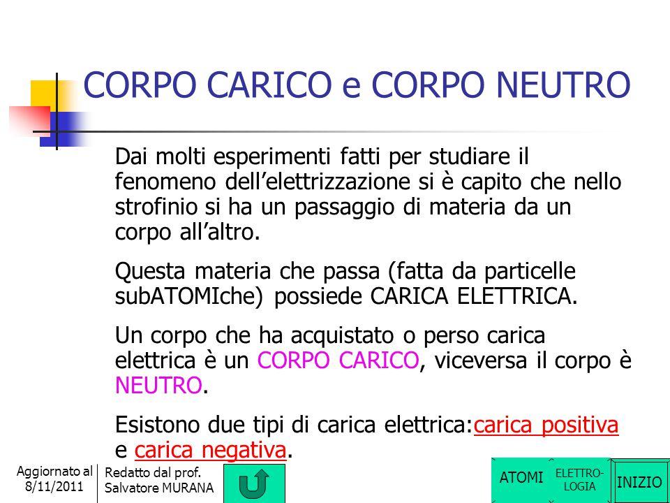 CORPO CARICO e CORPO NEUTRO