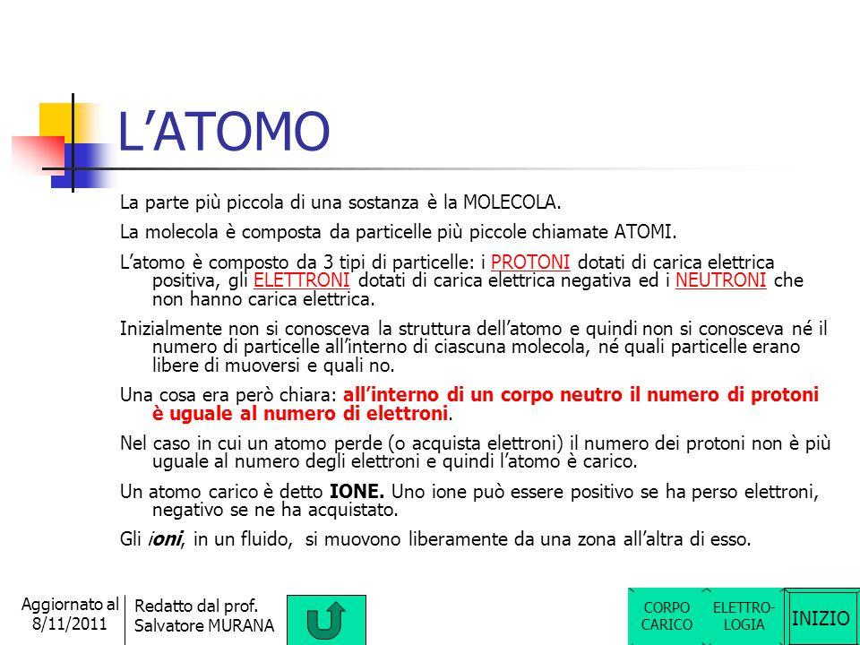L'ATOMO La parte più piccola di una sostanza è la MOLECOLA.