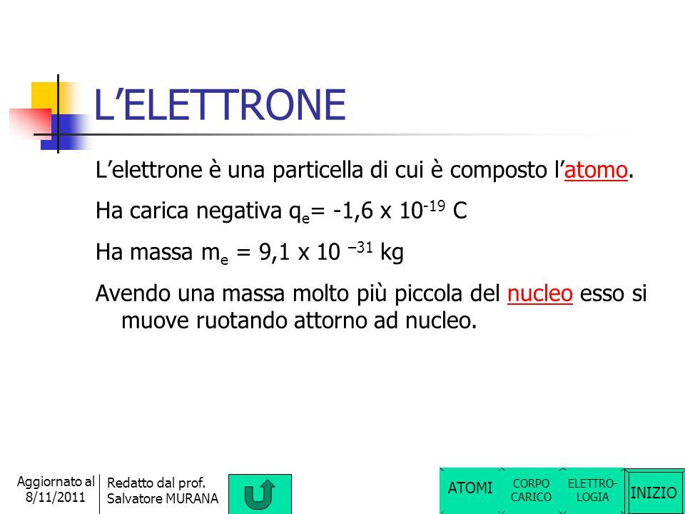 L'ELETTRONE L'elettrone è una particella di cui è composto l'atomo.