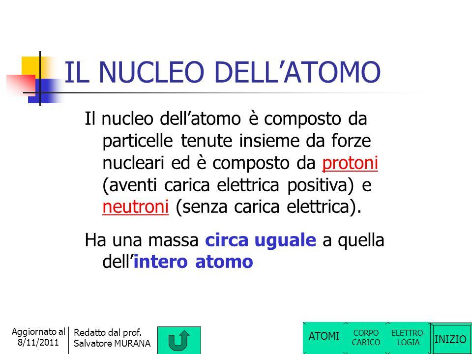 IL NUCLEO DELL'ATOMO
