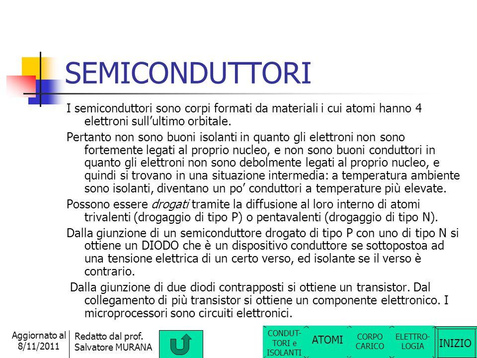 SEMICONDUTTORI I semiconduttori sono corpi formati da materiali i cui atomi hanno 4 elettroni sull'ultimo orbitale.