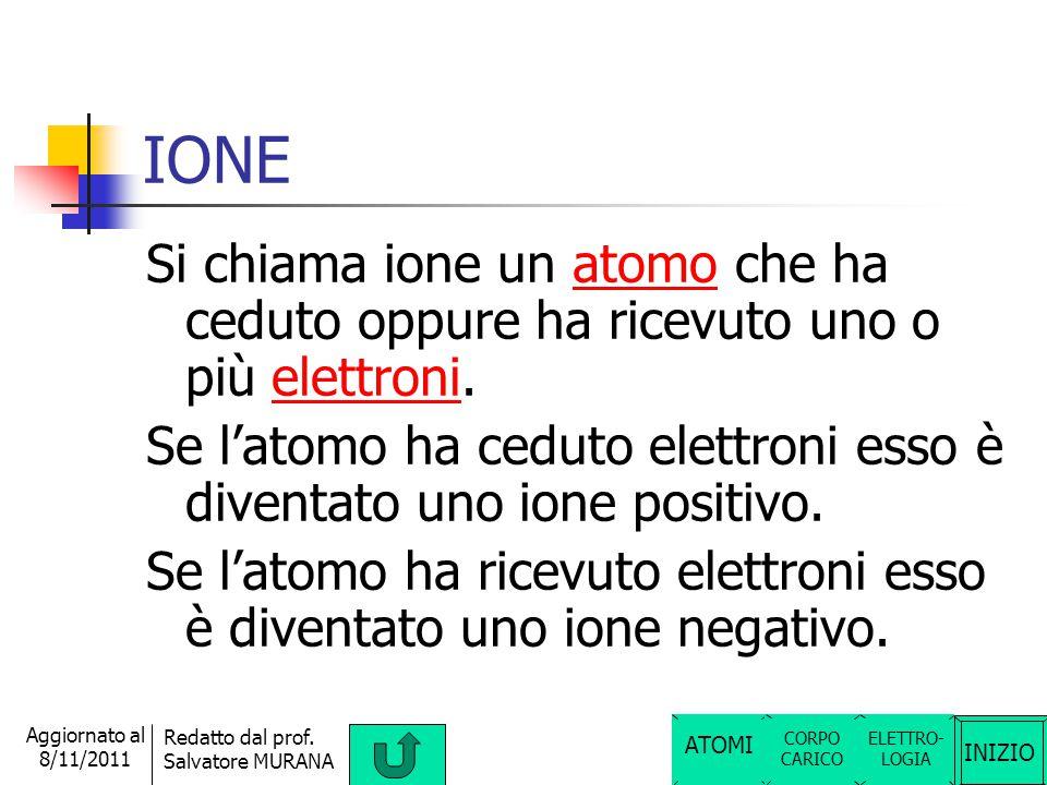 IONE Si chiama ione un atomo che ha ceduto oppure ha ricevuto uno o più elettroni.