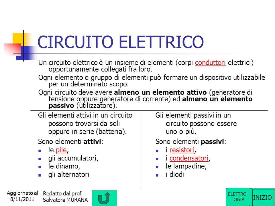 CIRCUITO ELETTRICO Un circuito elettrico è un insieme di elementi (corpi conduttori elettrici) opportunamente collegati fra loro.