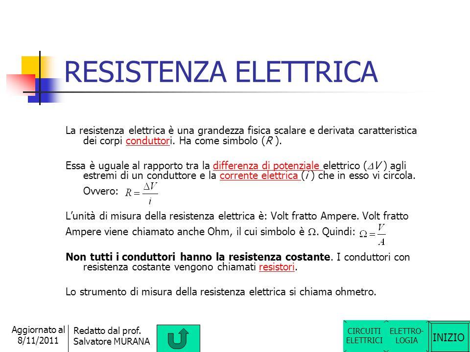 RESISTENZA ELETTRICA La resistenza elettrica è una grandezza fisica scalare e derivata caratteristica dei corpi conduttori. Ha come simbolo (R ).