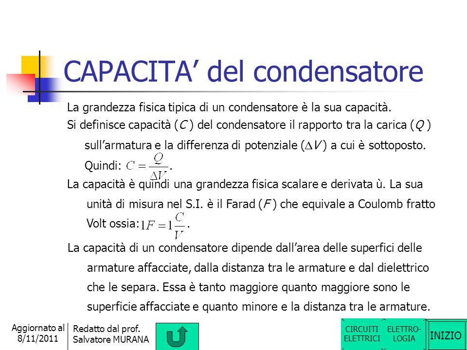 CAPACITA' del condensatore