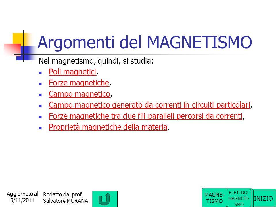 Argomenti del MAGNETISMO