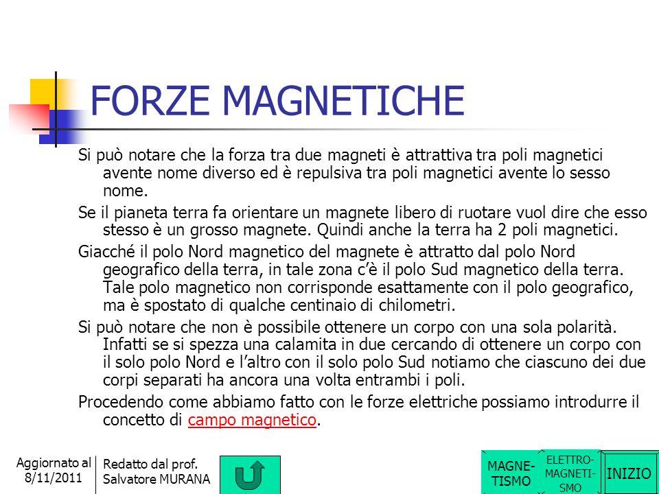 FORZE MAGNETICHE