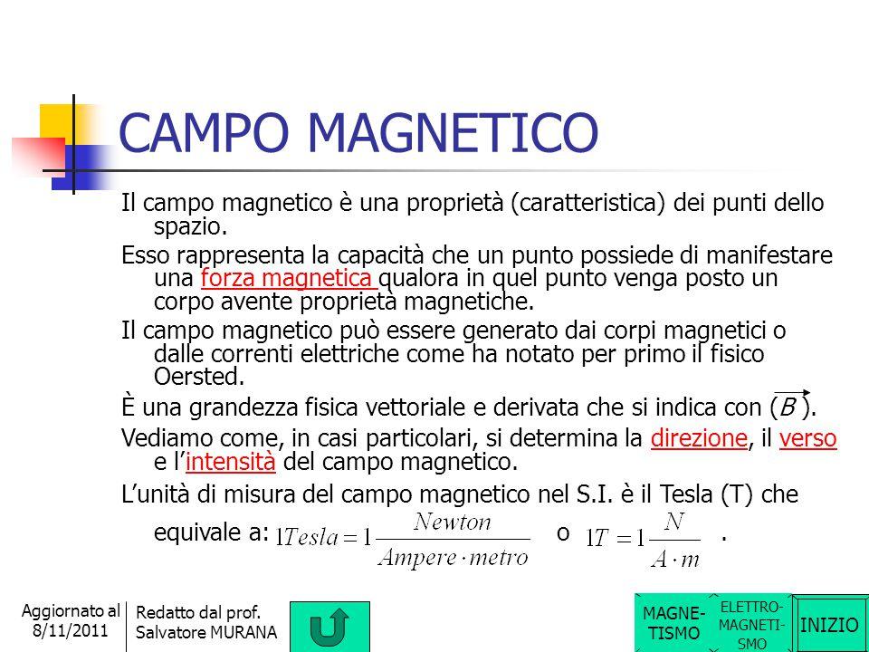 CAMPO MAGNETICO Il campo magnetico è una proprietà (caratteristica) dei punti dello spazio.