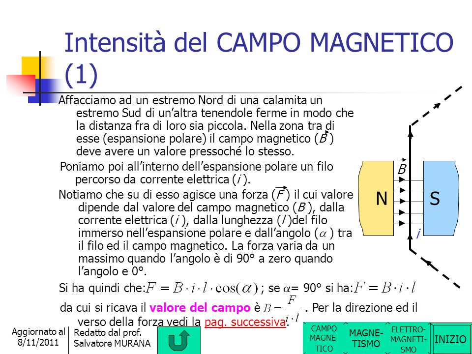 Intensità del CAMPO MAGNETICO (1)