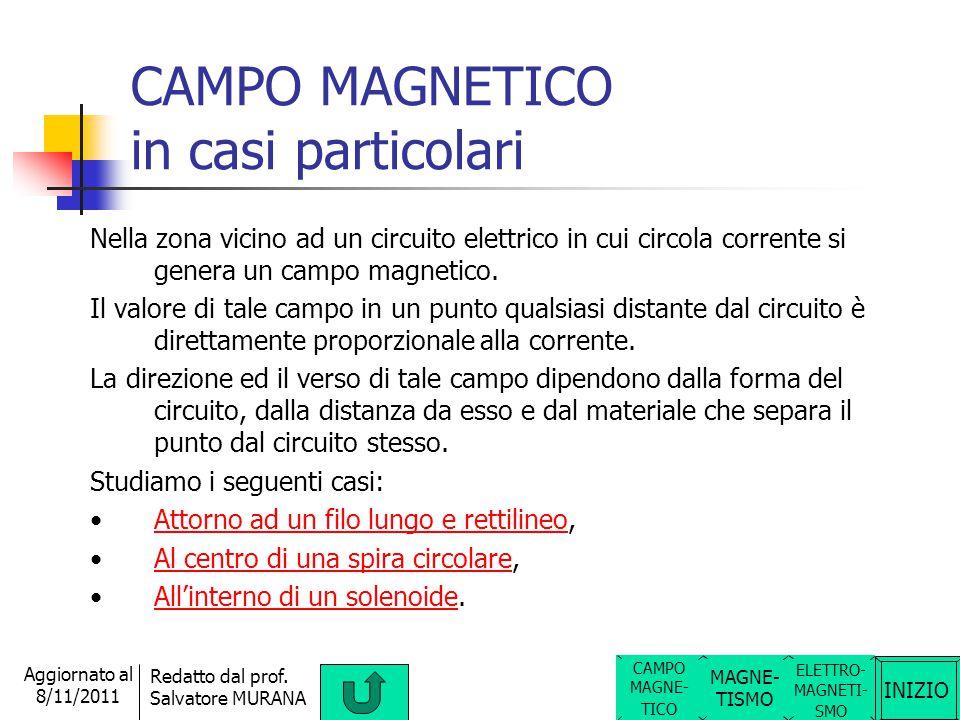CAMPO MAGNETICO in casi particolari