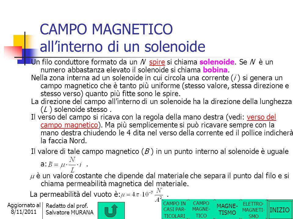 CAMPO MAGNETICO all'interno di un solenoide