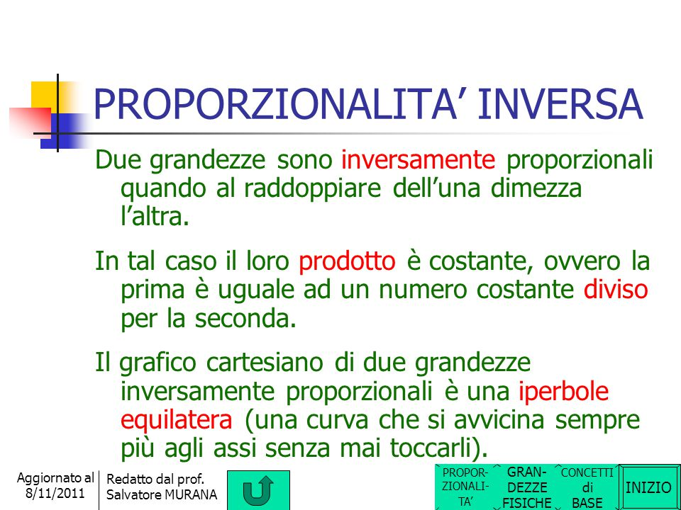 PROPORZIONALITA' INVERSA