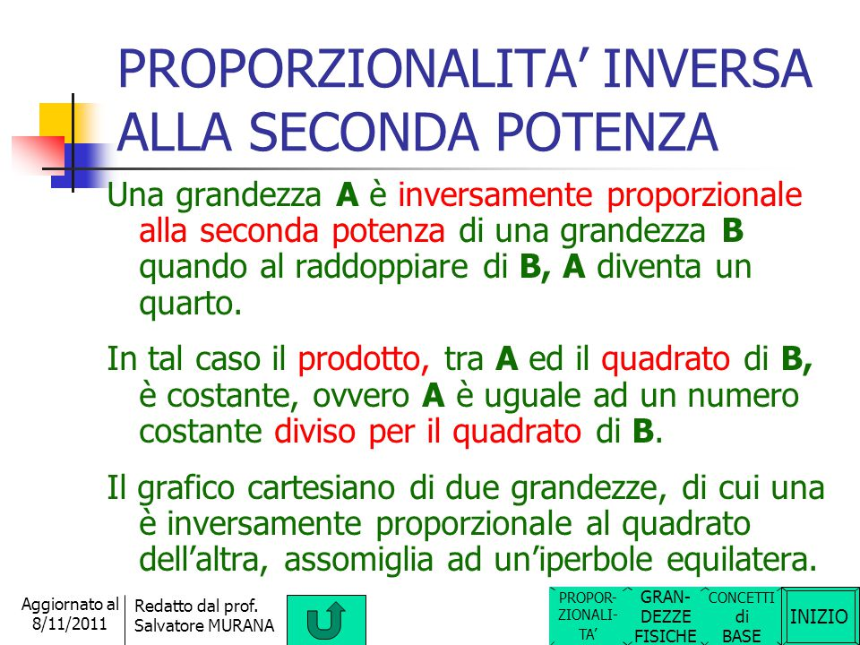 PROPORZIONALITA' INVERSA ALLA SECONDA POTENZA
