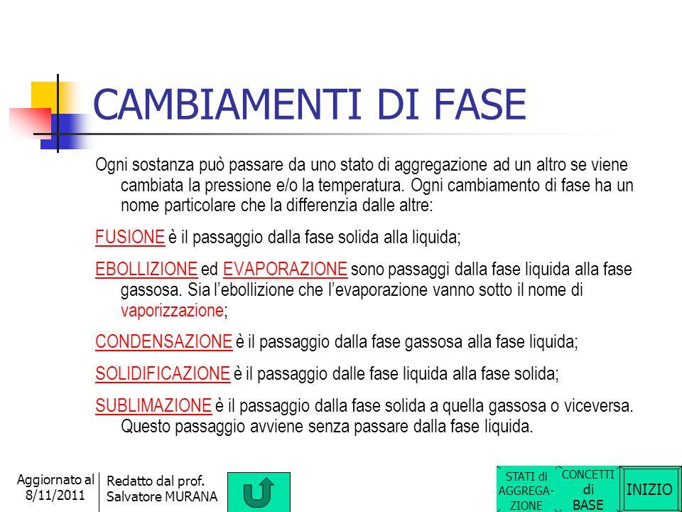 CAMBIAMENTI DI FASE