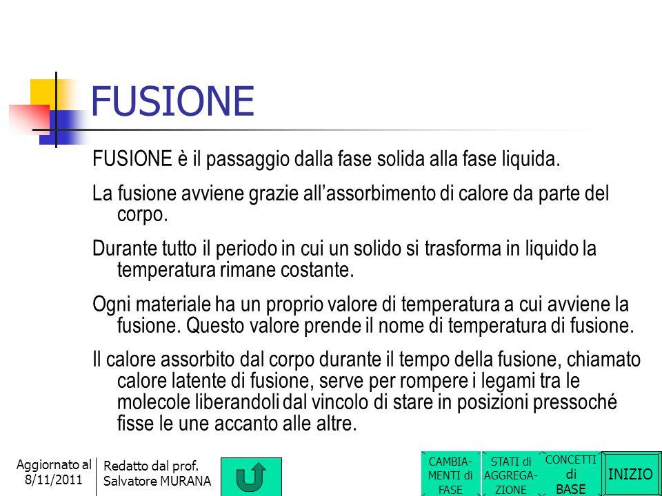 FUSIONE FUSIONE è il passaggio dalla fase solida alla fase liquida.
