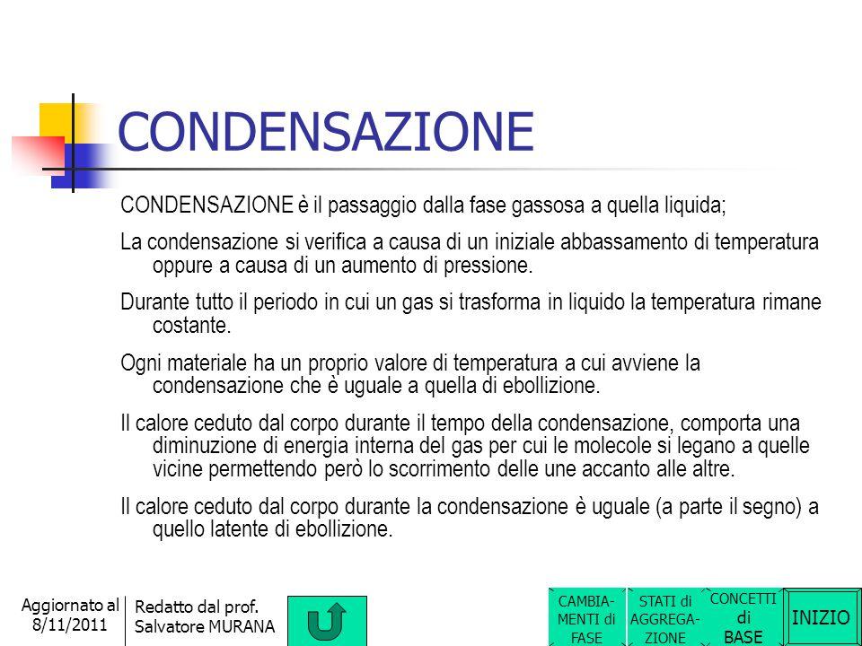CONDENSAZIONE CONDENSAZIONE è il passaggio dalla fase gassosa a quella liquida;