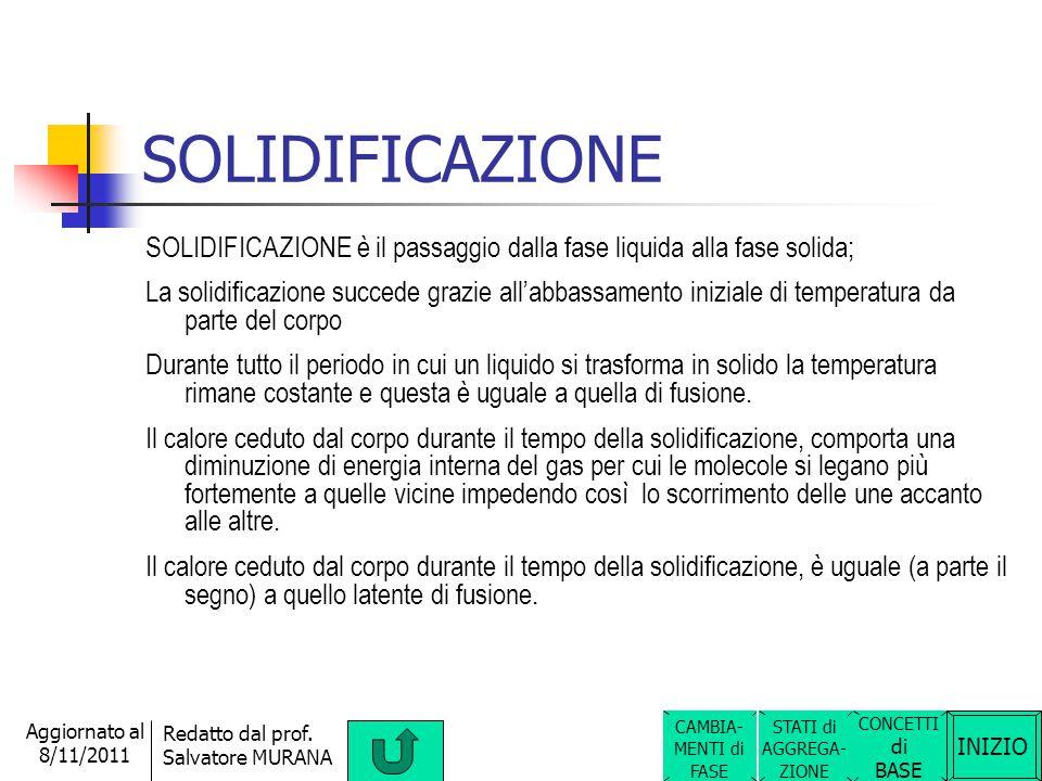SOLIDIFICAZIONE SOLIDIFICAZIONE è il passaggio dalla fase liquida alla fase solida;