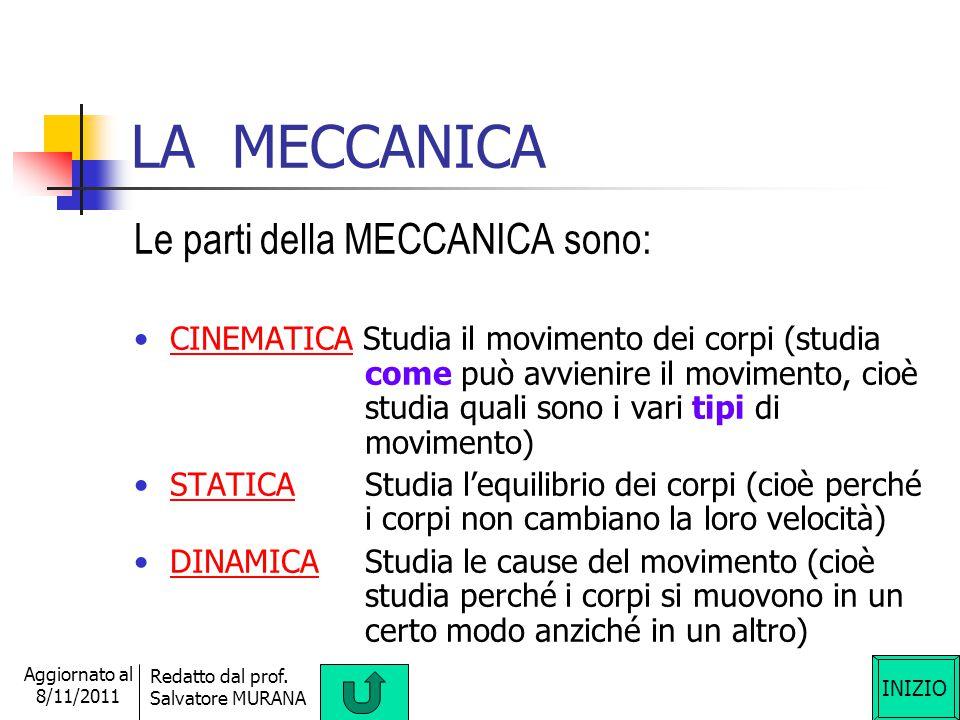 LA MECCANICA Le parti della MECCANICA sono: