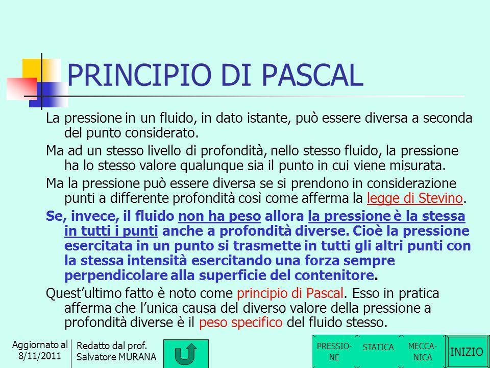 PRINCIPIO DI PASCAL La pressione in un fluido, in dato istante, può essere diversa a seconda del punto considerato.