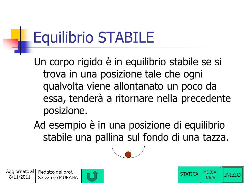 Equilibrio STABILE