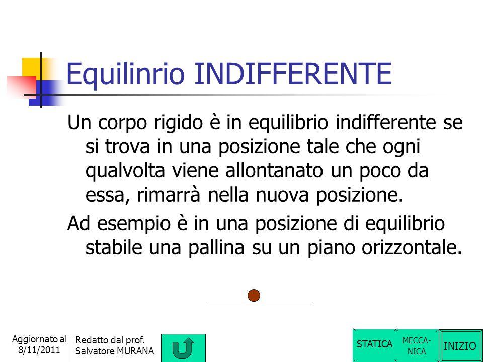 Equilinrio INDIFFERENTE