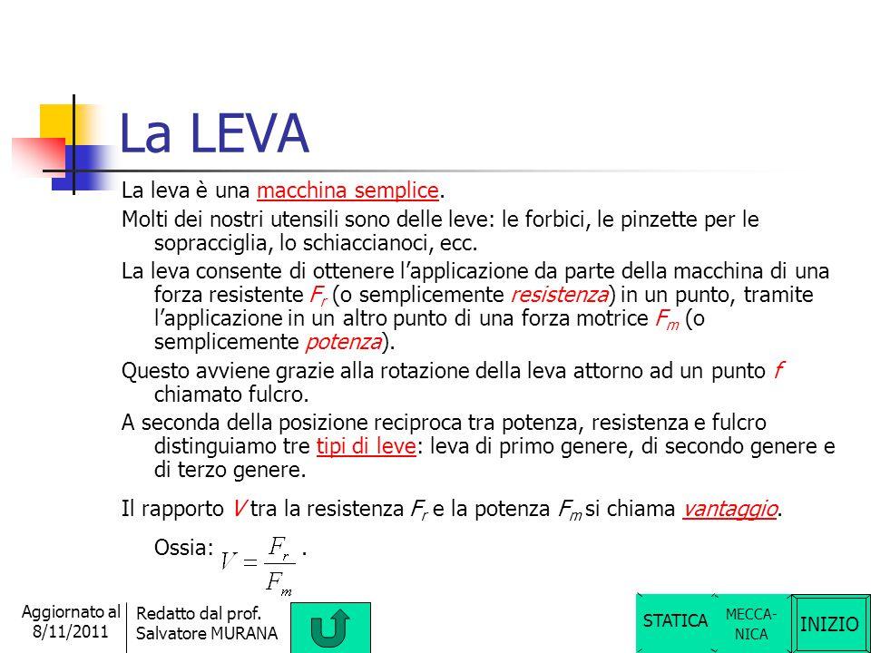 La LEVA La leva è una macchina semplice.