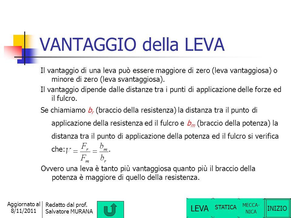 VANTAGGIO della LEVA LEVA