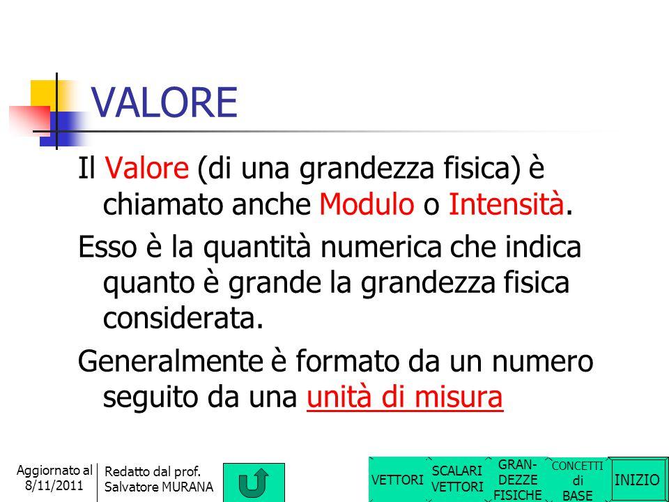 VALORE Il Valore (di una grandezza fisica) è chiamato anche Modulo o Intensità.