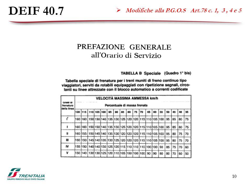 DEIF 40.7 Modifiche alla P.G.O.S Art.78 c. 1, 3 , 4 e 5