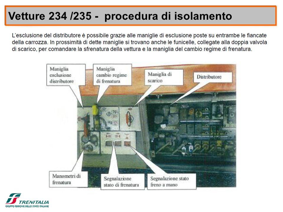 VETTURE 235/234 Vetture 234 /235 - procedura di isolamento