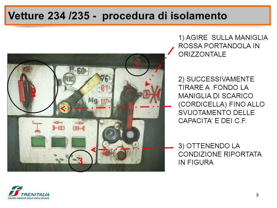 VETTURE 235/234 Vetture 234 /235 - procedura di isolamento 1 2 3