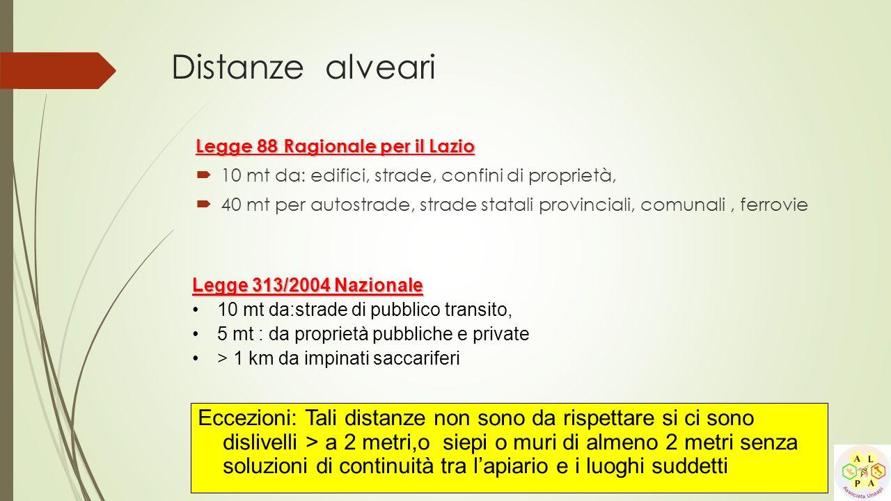Distanze alveari Legge 88 Ragionale per il Lazio. 10 mt da: edifici, strade, confini di proprietà,