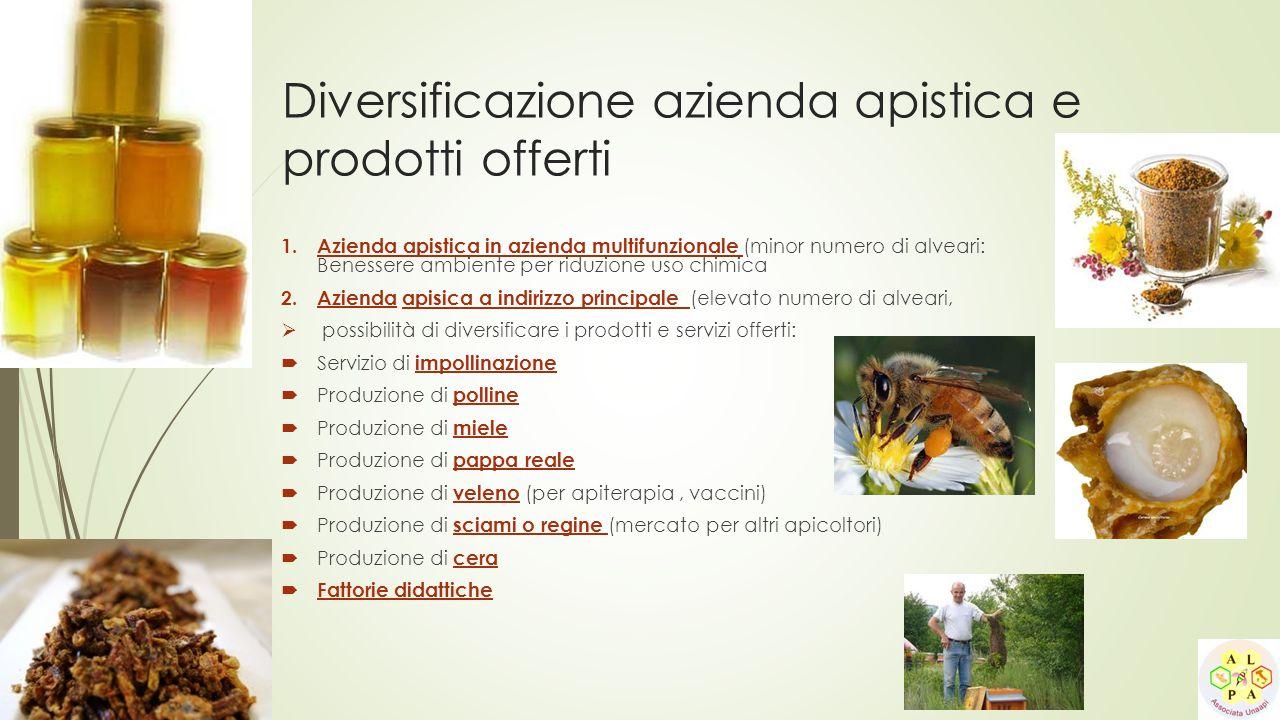 Diversificazione azienda apistica e prodotti offerti