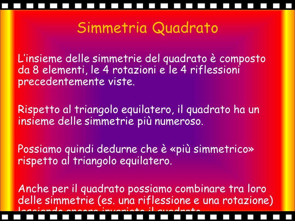 Simmetria Quadrato
