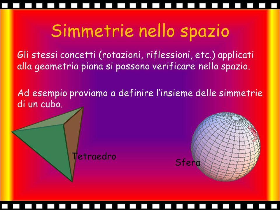 Simmetrie nello spazio