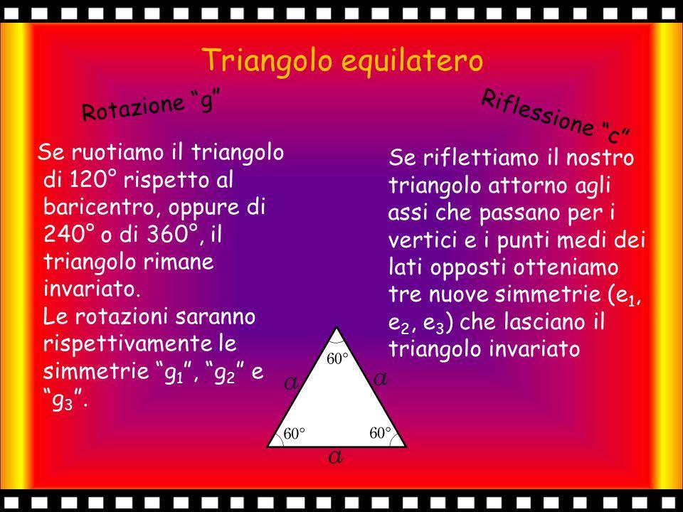 Triangolo equilatero Rotazione g Riflessione c